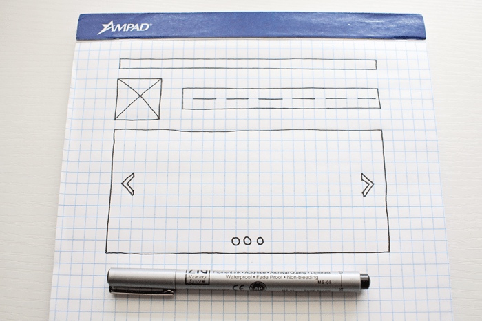 Using Wireframes